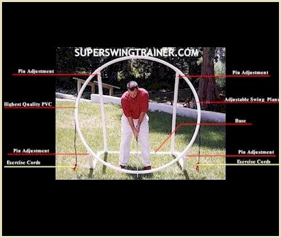 Super Swing Trainer Details
